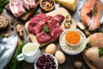 How much protein can your body ingest at one time?