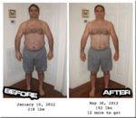 Exercise.com User Story: Fastbreak101