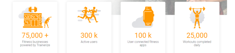 Trainerize users count