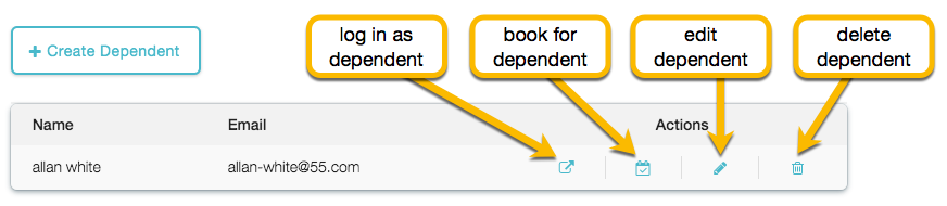 edit dependent